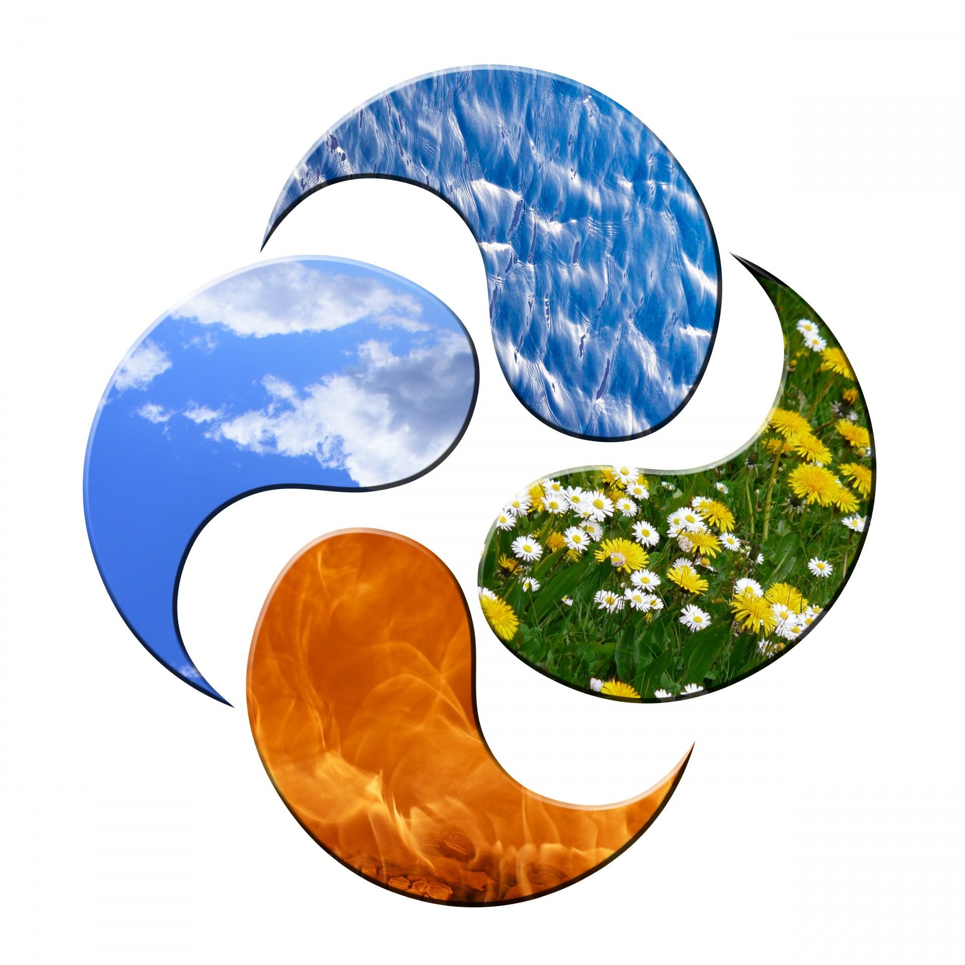 De 4 elementen